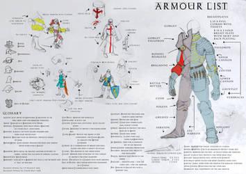 Armour Glossary by AshrobFielder