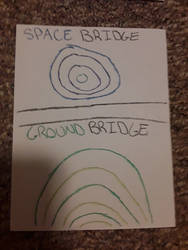 Space Bridge/Ground Bridge