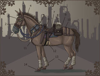 How to Outfit your Mule... by CyborgSuzy