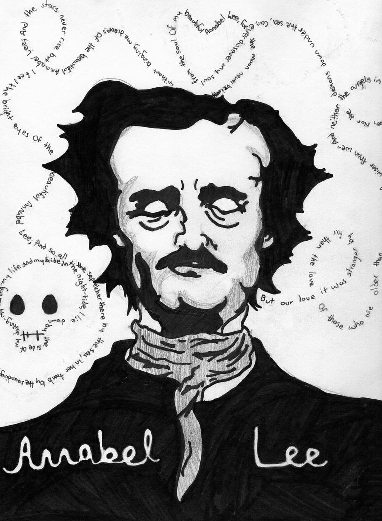 Did Edgar Allan Poe Have Any Children