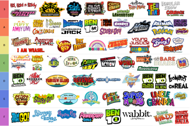 List of programs broadcast by Cartoon Network - Wikipedia