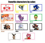 My Favorite Characters by color