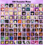 100 Character Meme