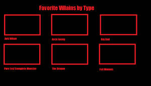Favorite Villains By Type