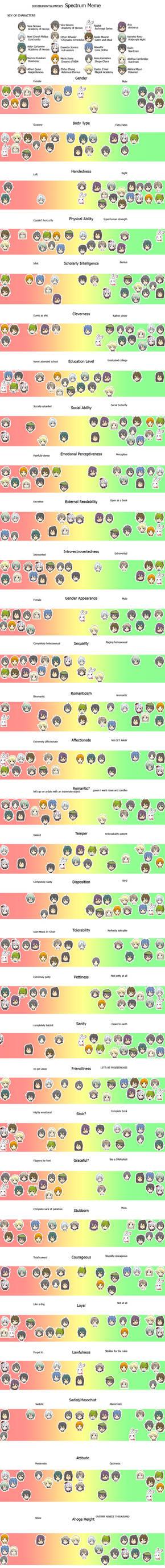Spectrum Meme