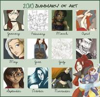 2010 Summary of Art by LeftiesRevenge
