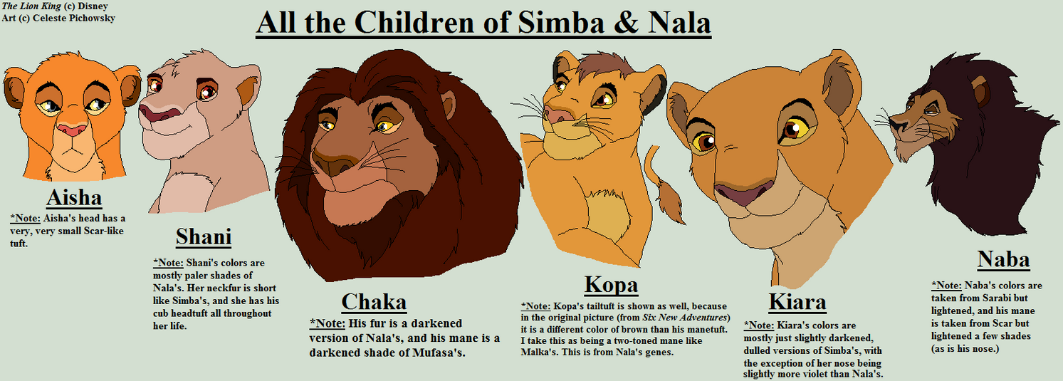 Lion king scar and nala mating