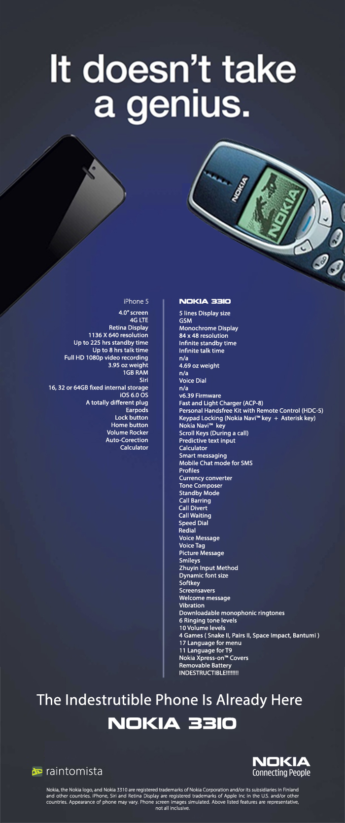 Nokia 3310 Latest Advert