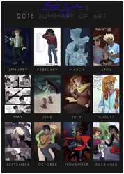 2018 Summary of Art by Bethluvsbooks