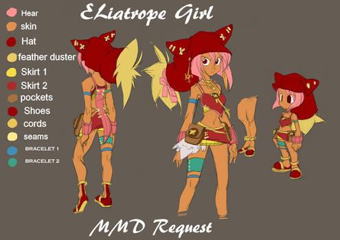 Mmd request - Eliatrope Gril [URGENT]