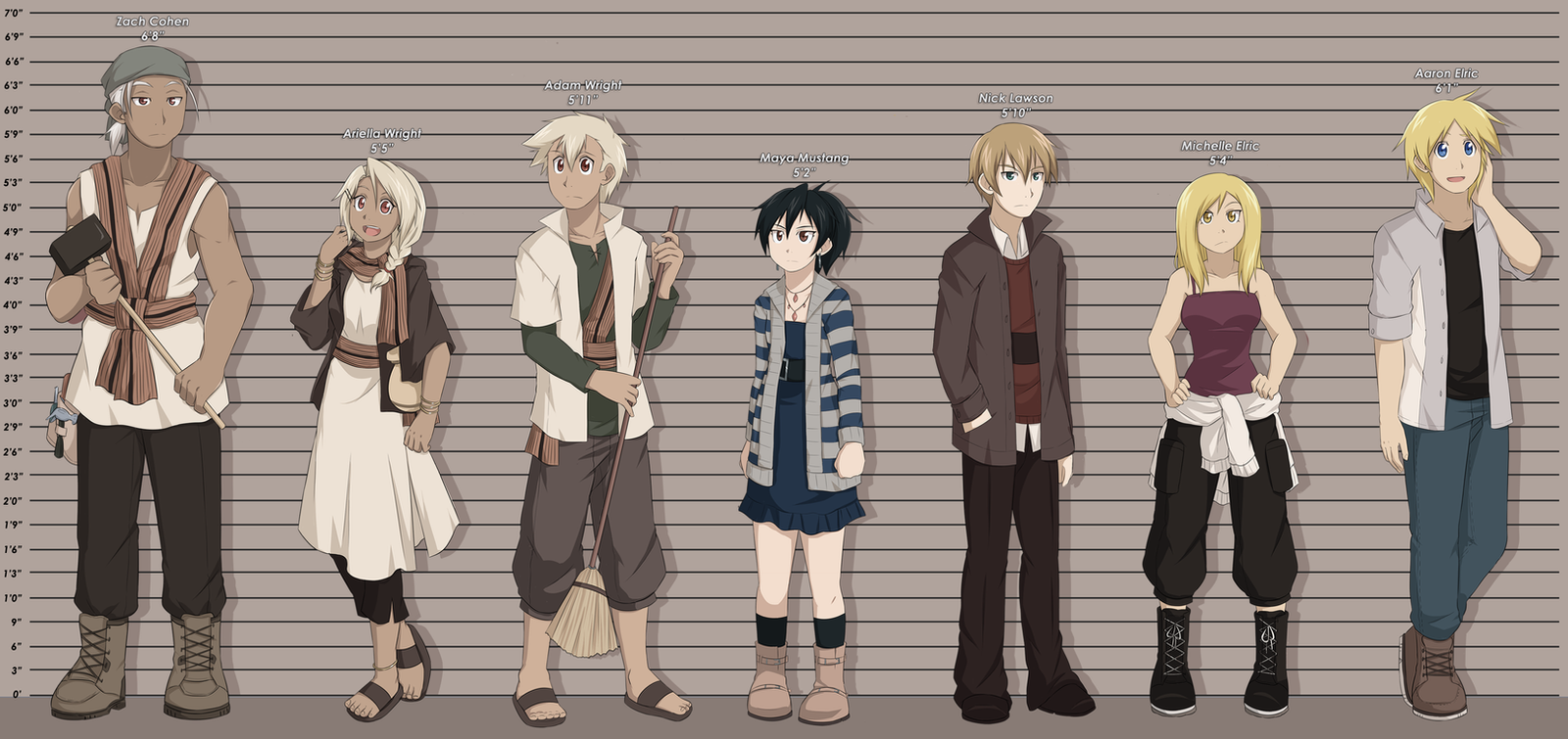 Anime Characters That Are 5 Feet : Height chart by kasuria on deviantart