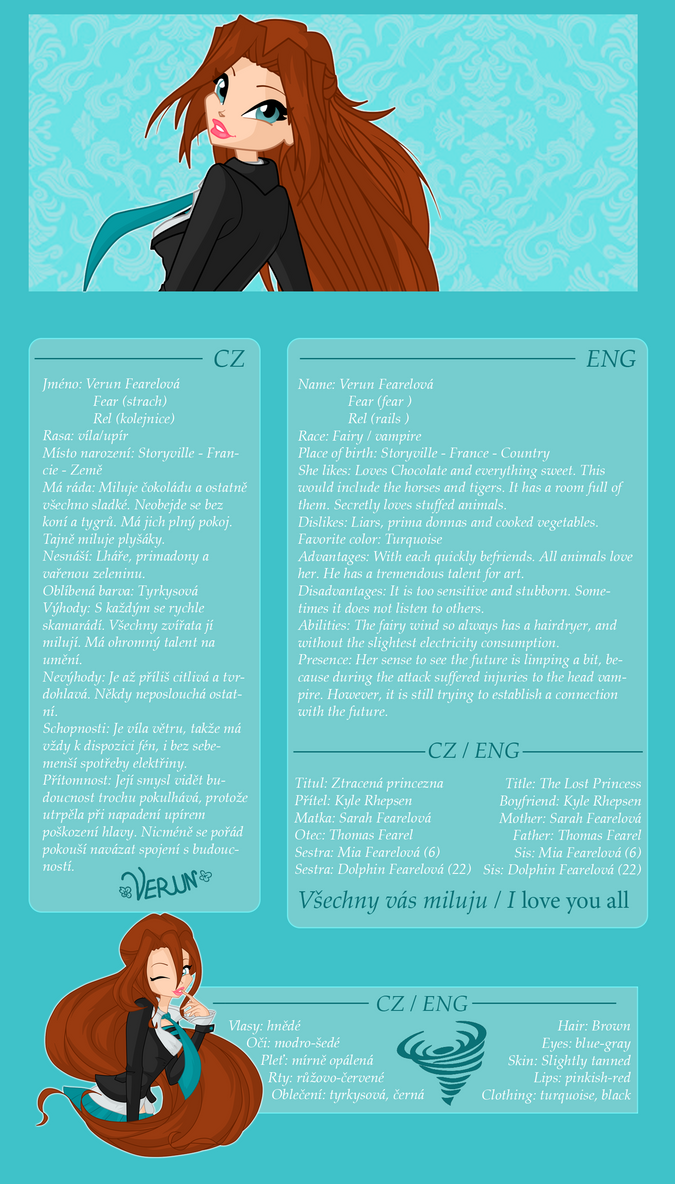 Verun Fearel - Information by Weekkaa
