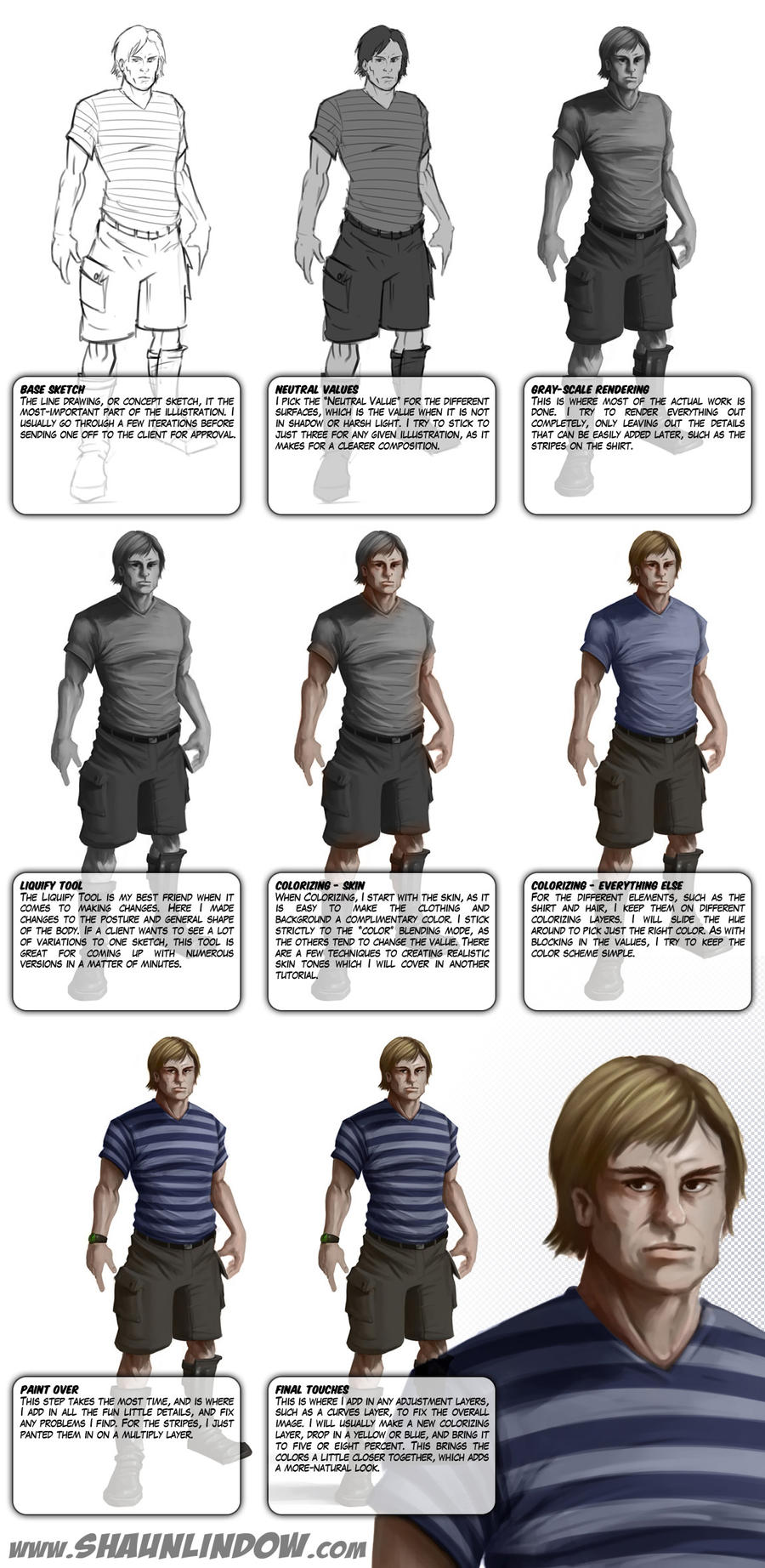 Digital Character Design Tutorial : Digital painting tutorial by uncle shaun on deviantart