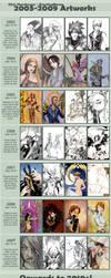 2003-2009 MeMe by QuestingRaven