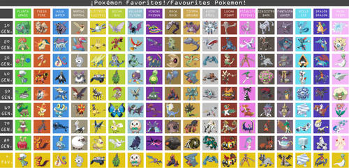 My favourite pokemon! [with 8th gen]