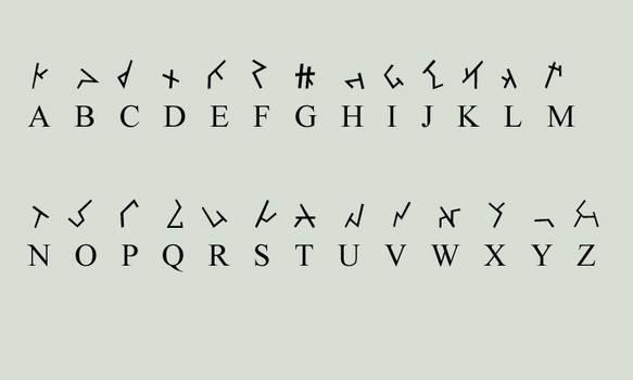 Qua'urii Alphabet