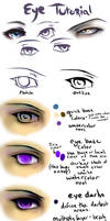 A quick eye tutorial