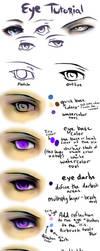 A quick eye tutorial by Arenheim