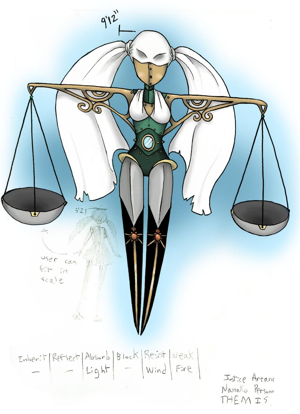 Nanako Dojima | Persona 4 Wiki | FANDOM powered by Wikia