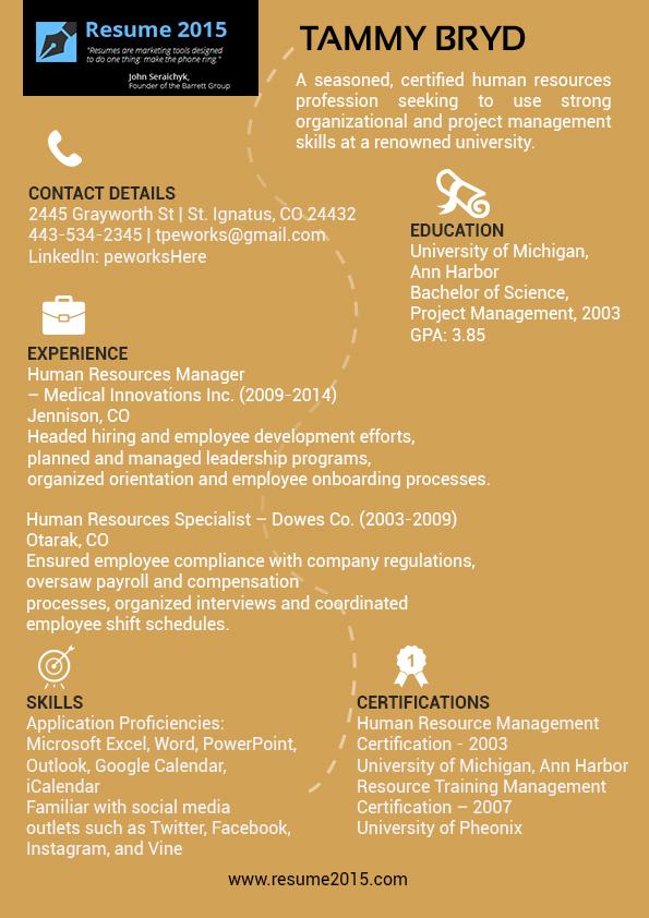New Resume Formats 2015