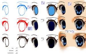 eye tutorial by ayeletv
