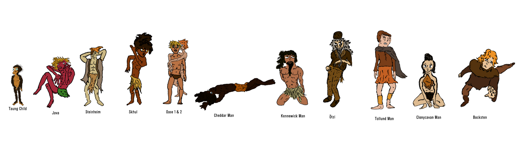 Human Individuals throughout History (Males) by aGentlemanScientist