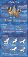 Chucas Species Guide