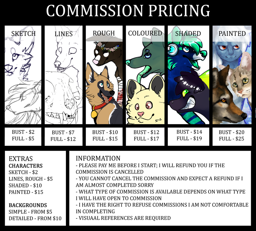 COMMISSION PRICING by xKaharu