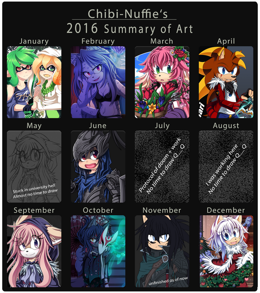 Art Summary 2016 by Chibi-Nuffie