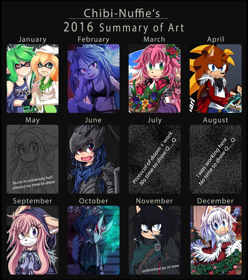 Art Summary 2016 by Chibi-Nuffie