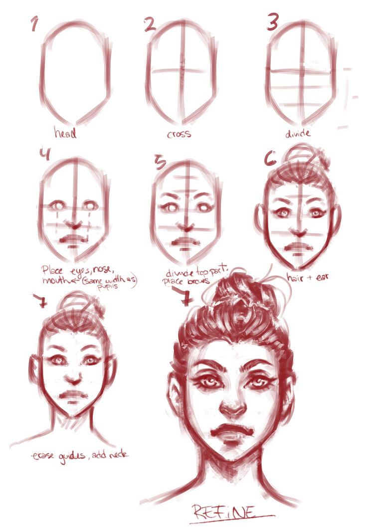 Face Tutorial by Zpurplex