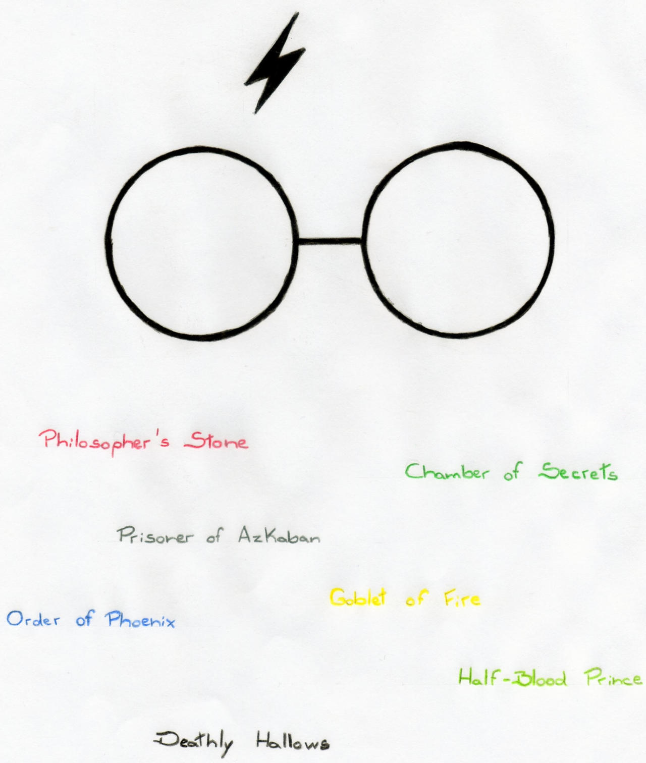 Best Wallpaper Harry Potter Minimalistic - harry_potter_fan_art__minimalist__by_leonardomatheus-d4rtpdv  Perfect Image Reference_508354.jpg