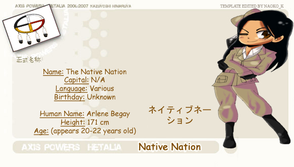 APH Profile: Native Nation by tabaotsi