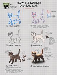 How to Create Digital Art!