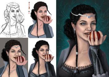 Process of Snow White
