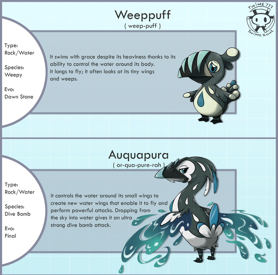 New Fossil Auk Fakemon by Twime777