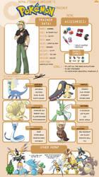 Pokemon Trainer Meme : Kannel by Royal-Flan