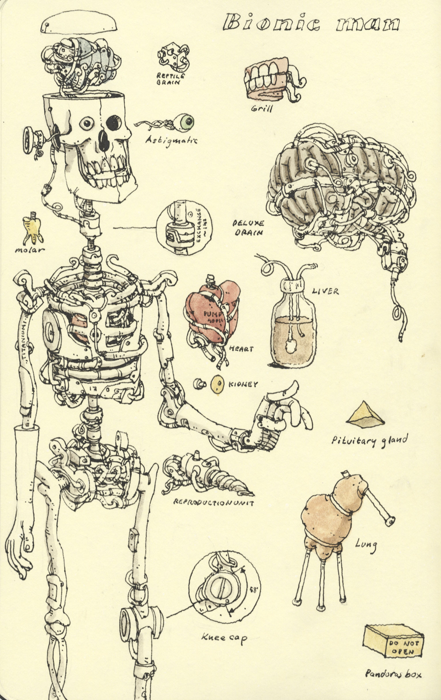 Bionic man by MattiasA