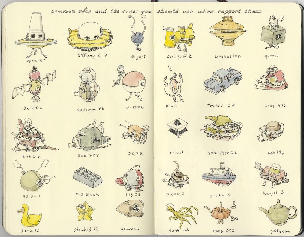 Common UFOs by MattiasA