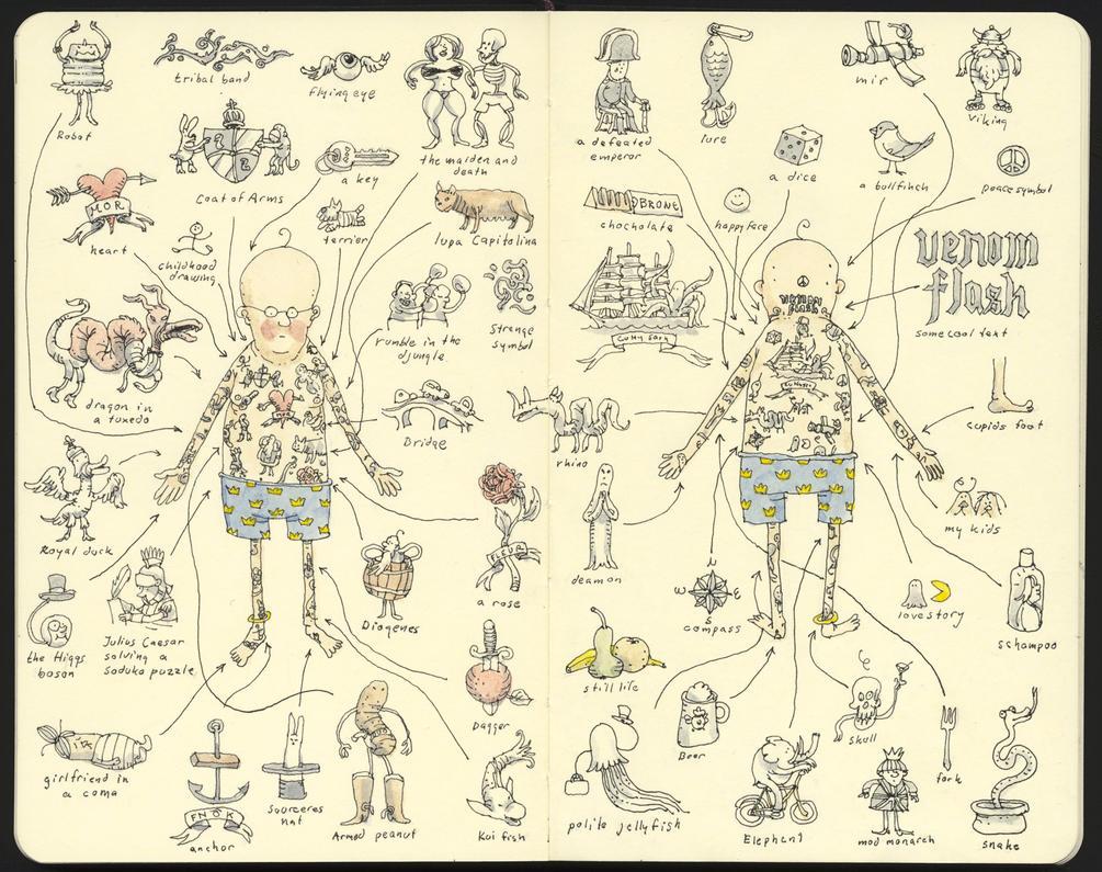 Instructions for the tattoo artist by MattiasA