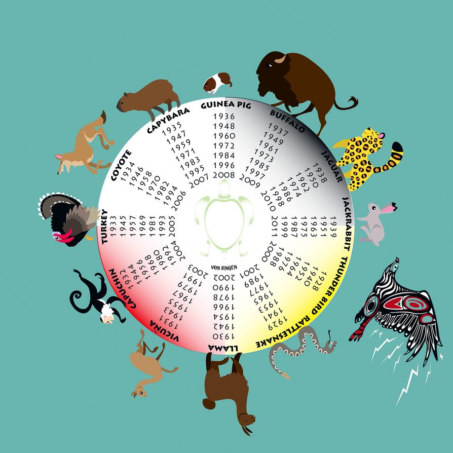 American Zodiac by VonBingen