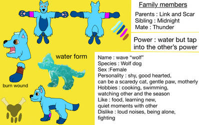 redesign chara Wave (wolf)