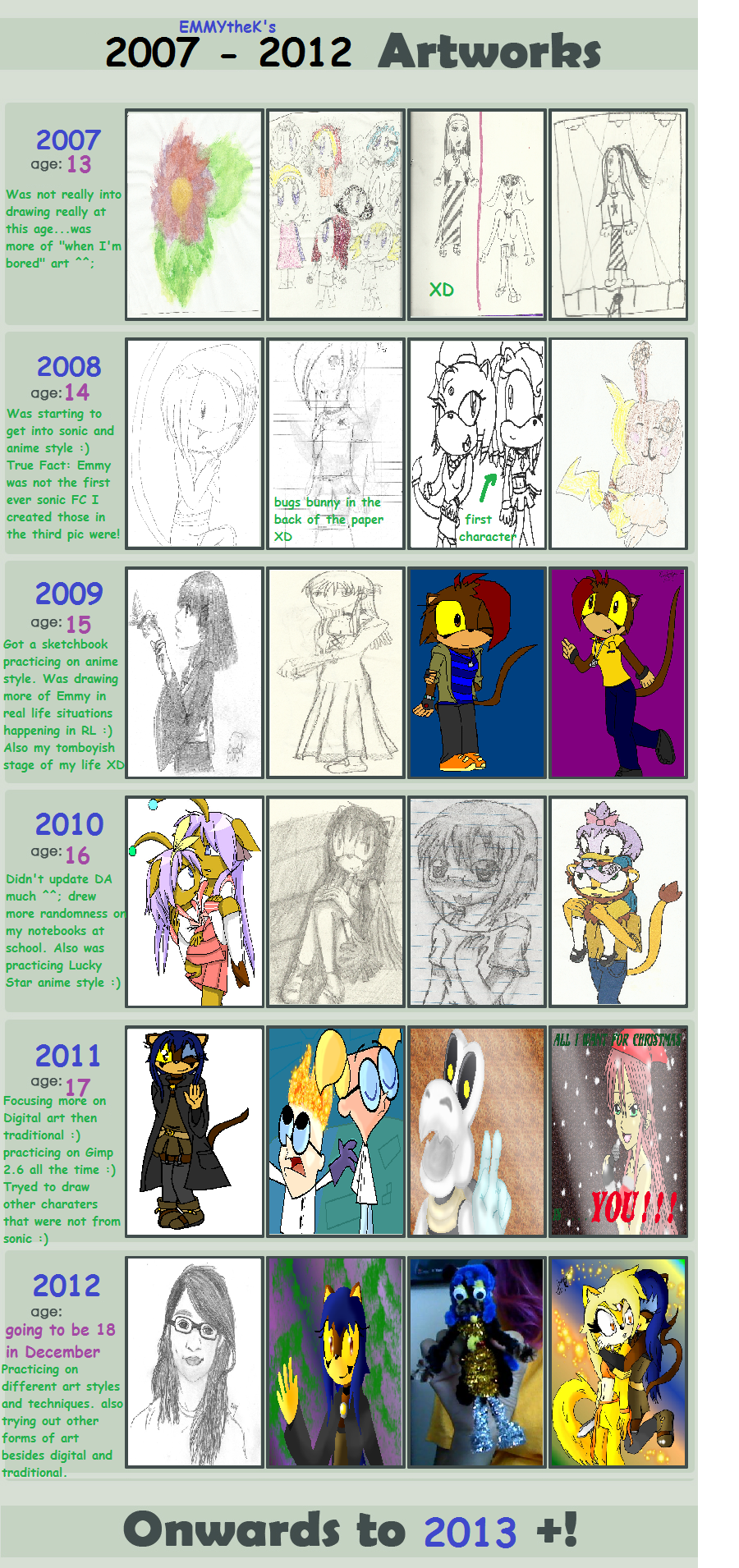 Improvement meme 2007 to 2012 by EMMYtheK on DeviantArt