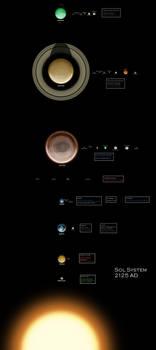 ComCom - solar system