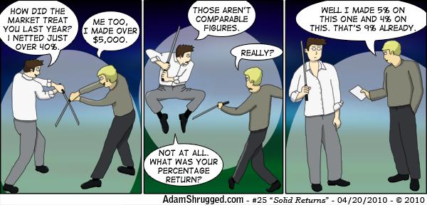 Solid Returns by AdamShrugged