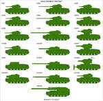 Heavy Tank Mk-IV :H39 chart: