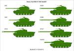 Heavy Tank Mk-VI :H43 chart: