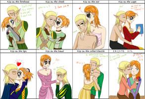 Kiss Meme Ksena and Zevran