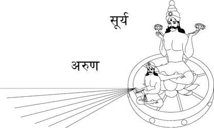 Surya and Aruna by FranckAsShanti