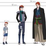 Character Sheet - Terumi Nobuo
